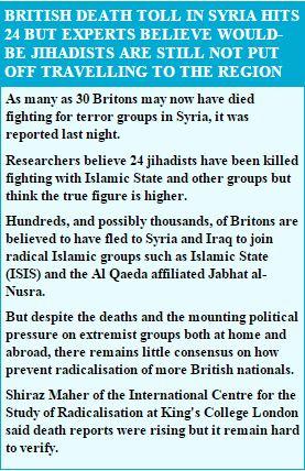british jihadists death toll Capture